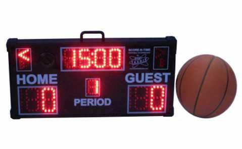 Small Scoreboards