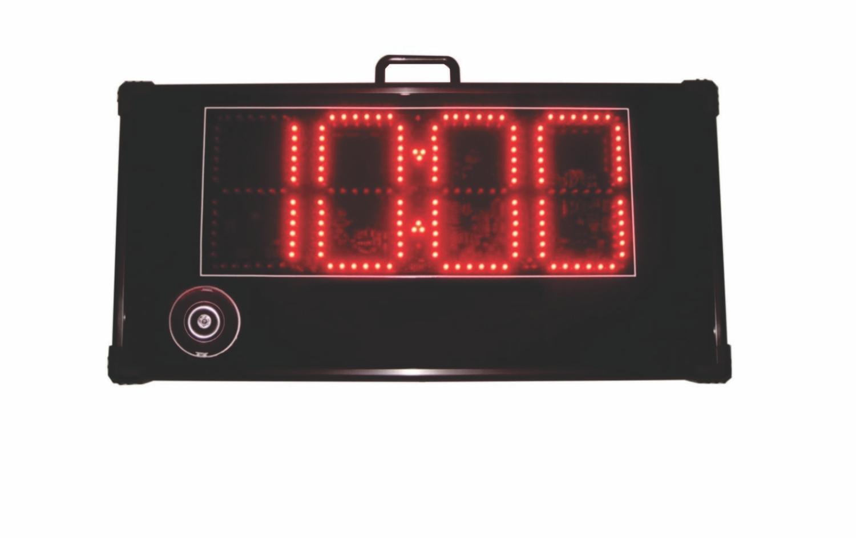 Event Clocks/Timers