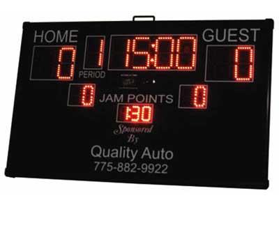Rollerderby Scoreboard