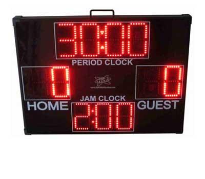 Rollerderby Scoreboard 2