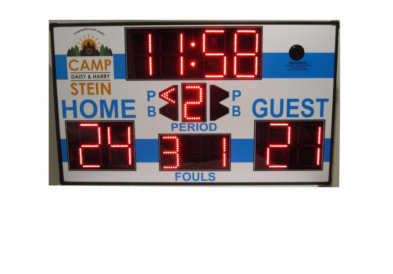 Camp Scoreboard
