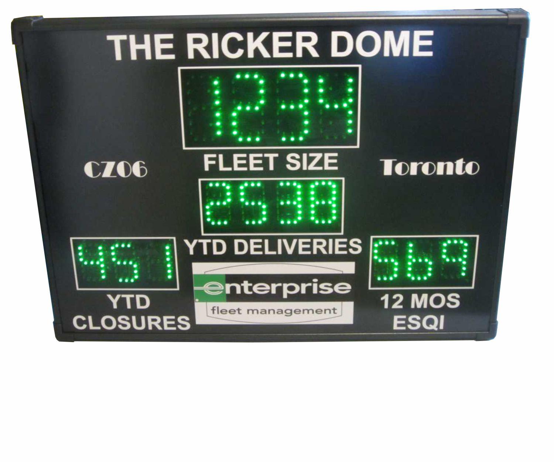 Enterprise Scoreboard