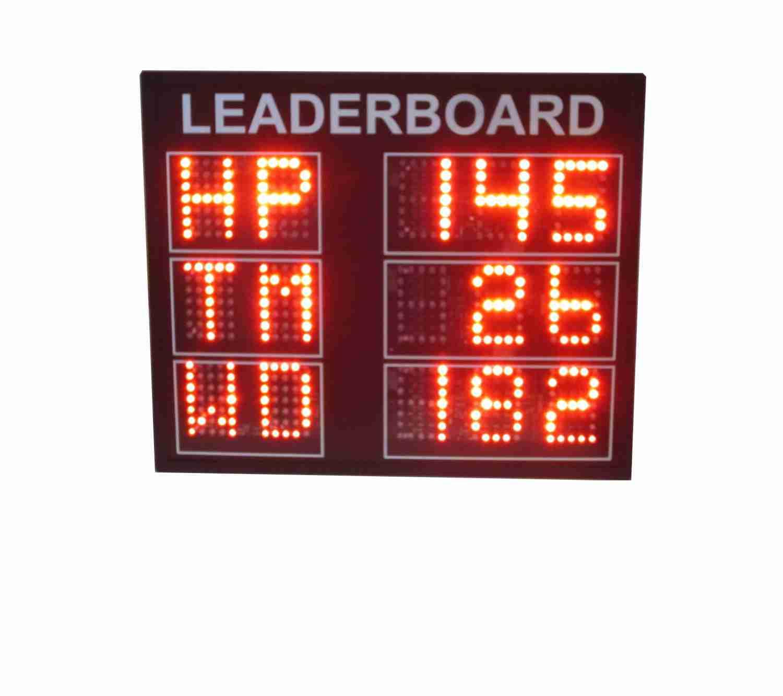 Leaderboard Scoreboard